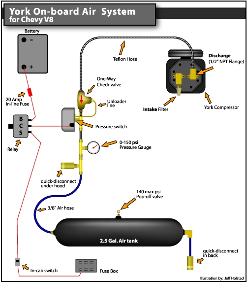 york compressor install ck5 forums Single Phase Compressor Wiring Diagram at bayanpartner.co